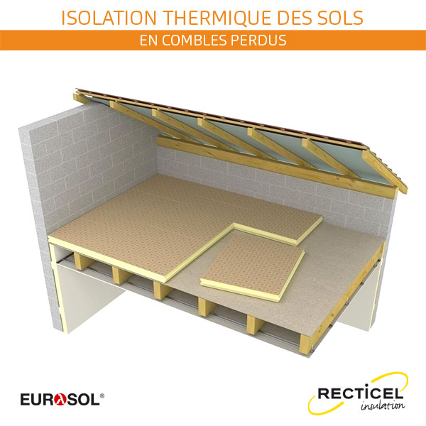 dalle isolante polyur thane pour le sol en isolation thermique int rieure iti. Black Bedroom Furniture Sets. Home Design Ideas