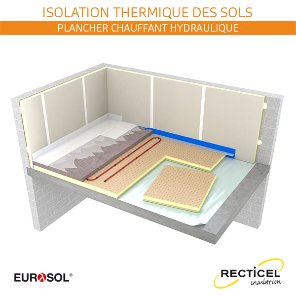 dalle isolante polyur thane pour le sol en isolation. Black Bedroom Furniture Sets. Home Design Ideas