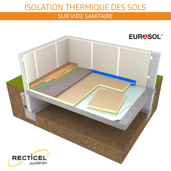 isolation thermique sol existant latest isolation. Black Bedroom Furniture Sets. Home Design Ideas